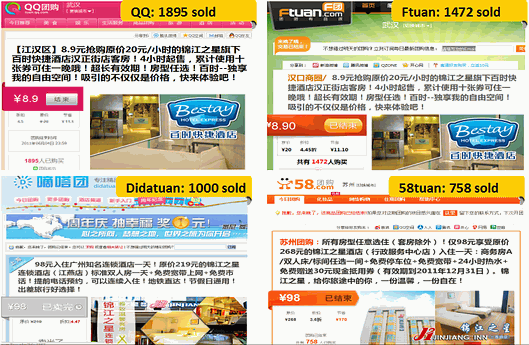chinese daily deals June report