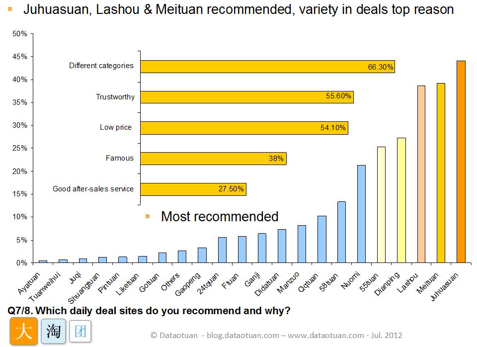 2012-q2-survey