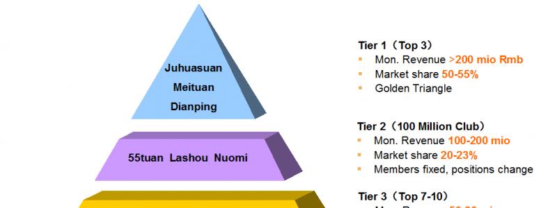 Pyramid-2012-q4